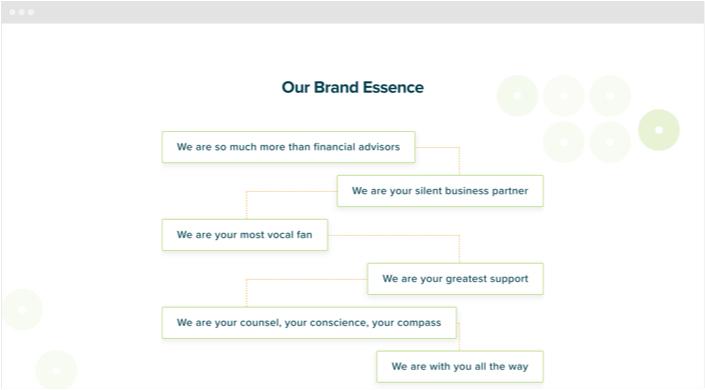 Ulton Financial Website Designs Panel4